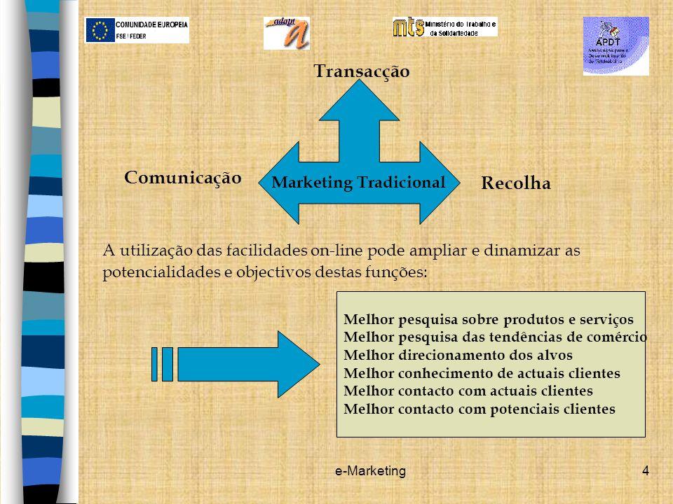 e-Marketing5 Encurtamento das distâncias Construção de um relacionamento PESSOAL, não disponível através dos media tradicionais Reforço da lógica e consistência do processo de Marketing: O QUÊ.