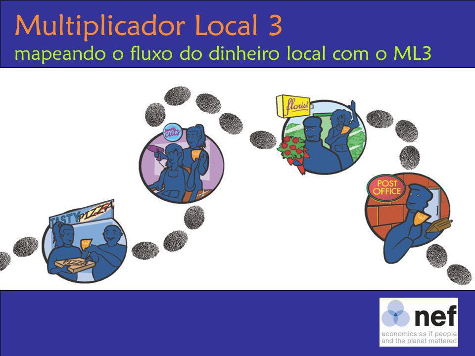 Multiplicador Local 3 mapeando o fluxo do dinheiro local com o ML3