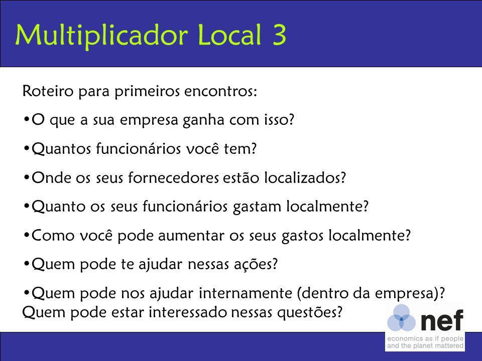 Multiplicador Local 3 Roteiro para primeiros encontros: O que a sua empresa ganha com isso? Quantos funcionários você tem? Onde os seus fornecedores e