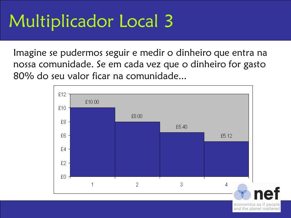Multiplicador Local 3 Imagine se pudermos seguir e medir o dinheiro que entra na nossa comunidade. Se em cada vez que o dinheiro for gasto 80% do seu