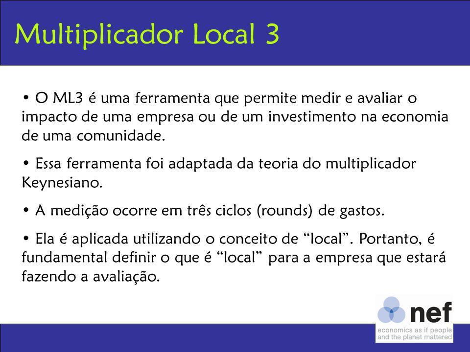 O ML3 é uma ferramenta que permite medir e avaliar o impacto de uma empresa ou de um investimento na economia de uma comunidade. Essa ferramenta foi a