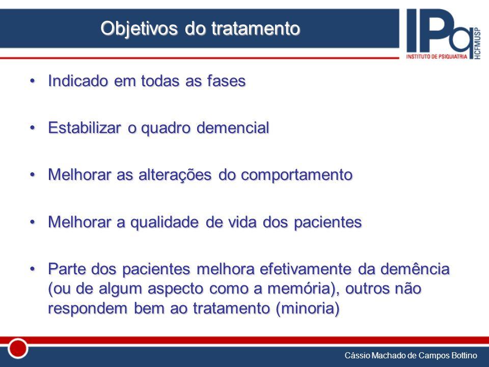Cássio Machado de Campos Bottino Objetivos do tratamento Indicado em todas as fasesIndicado em todas as fases Estabilizar o quadro demencialEstabiliza