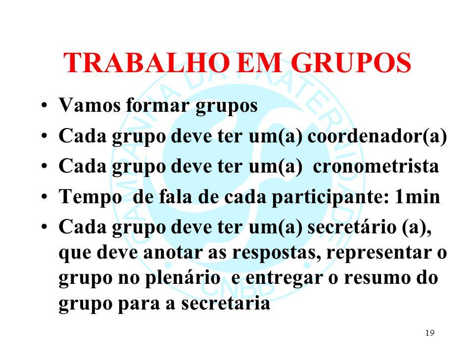 TRABALHO EM GRUPOS Vamos formar grupos Cada grupo deve ter um(a) coordenador(a) Cada grupo deve ter um(a) cronometrista Tempo de fala de cada particip