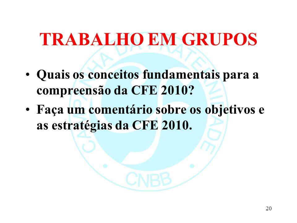 TRABALHO EM GRUPOS Quais os conceitos fundamentais para a compreensão da CFE 2010? Faça um comentário sobre os objetivos e as estratégias da CFE 2010.