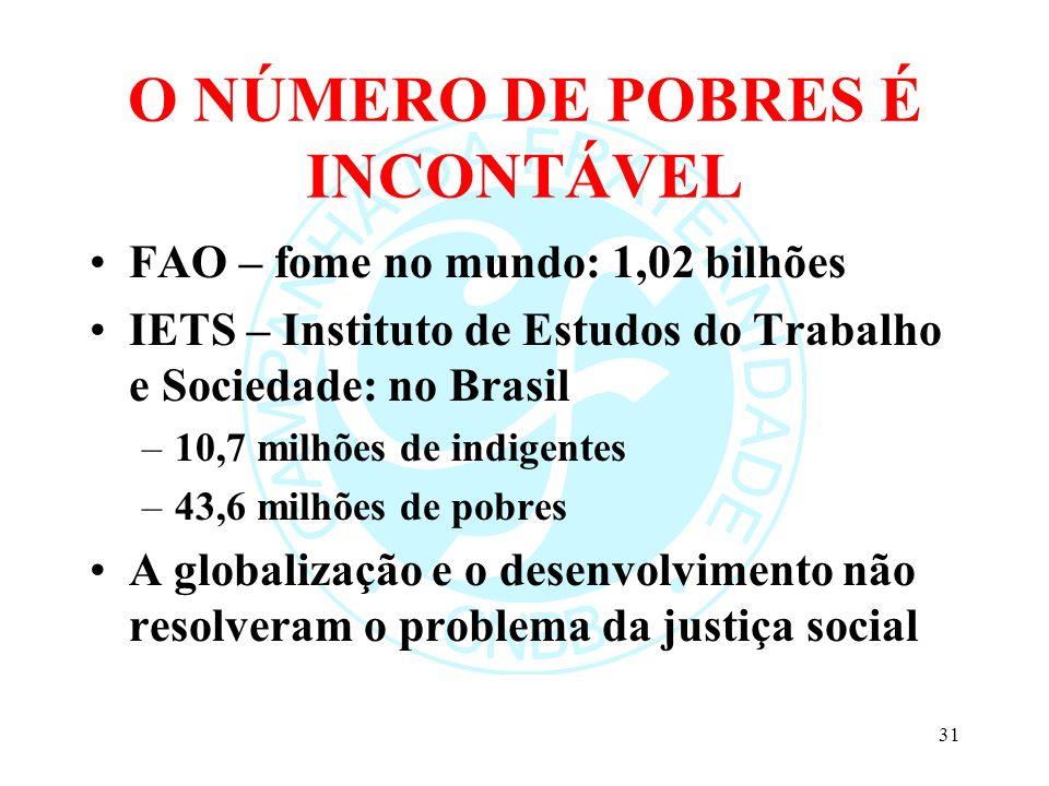O NÚMERO DE POBRES É INCONTÁVEL FAO – fome no mundo: 1,02 bilhões IETS – Instituto de Estudos do Trabalho e Sociedade: no Brasil –10,7 milhões de indi