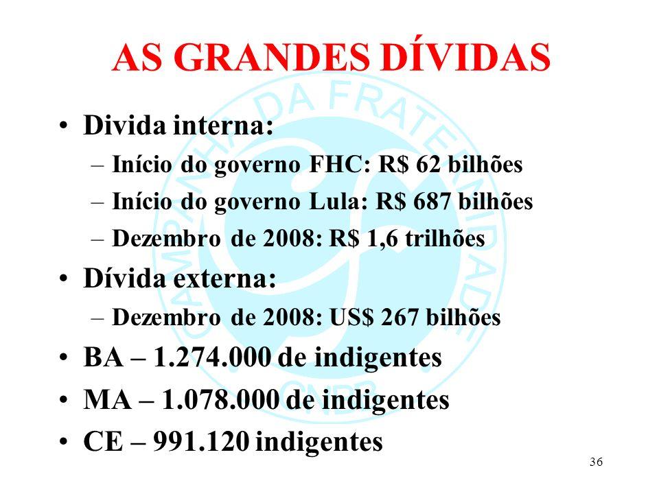 AS GRANDES DÍVIDAS Divida interna: –Início do governo FHC: R$ 62 bilhões –Início do governo Lula: R$ 687 bilhões –Dezembro de 2008: R$ 1,6 trilhões Dí