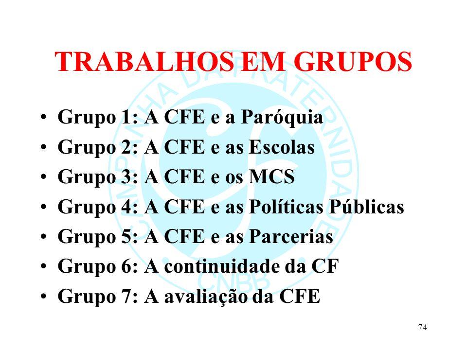 TRABALHOS EM GRUPOS Grupo 1: A CFE e a Paróquia Grupo 2: A CFE e as Escolas Grupo 3: A CFE e os MCS Grupo 4: A CFE e as Políticas Públicas Grupo 5: A