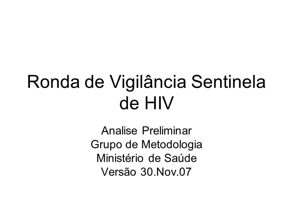 Ronda de Vigilância Sentinela de HIV Analise Preliminar Grupo de Metodologia Ministério de Saúde Versão 30.Nov.07
