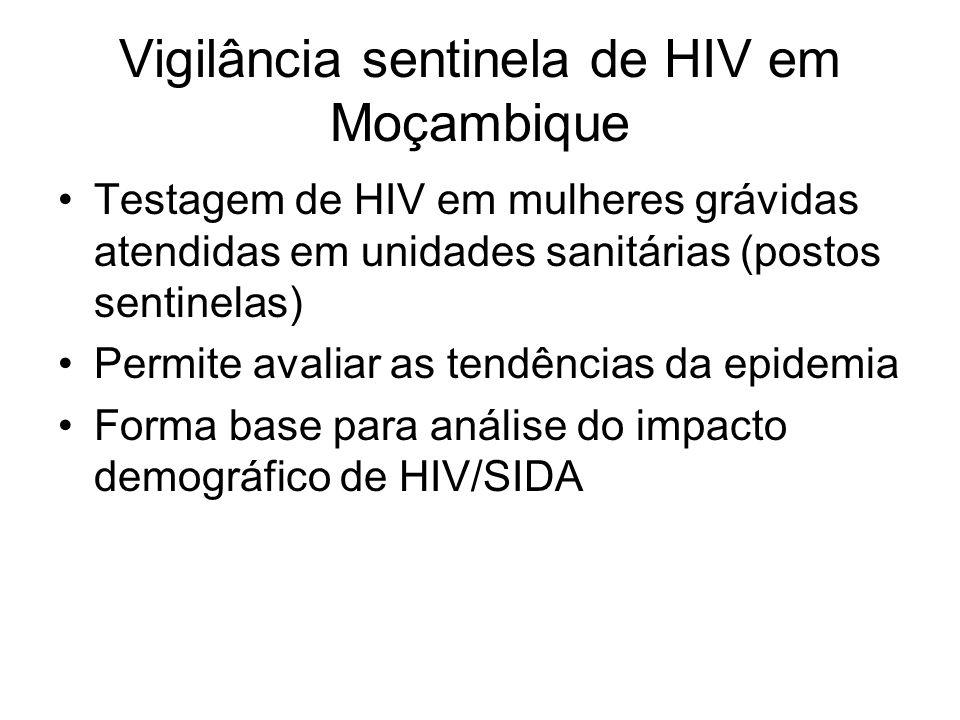 Vigilância sentinela de HIV em Moçambique Testagem de HIV em mulheres grávidas atendidas em unidades sanitárias (postos sentinelas) Permite avaliar as