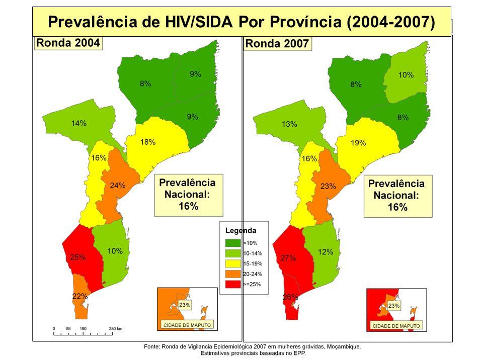Prevalência de HIV/SIDA, Regional (2004-2007)