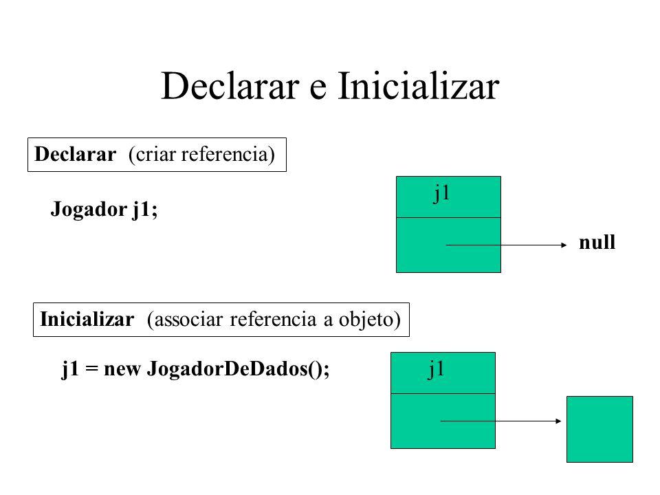 Declarar e Inicializar Jogador j1; Declarar (criar referencia) Inicializar (associar referencia a objeto) j1 = new JogadorDeDados(); null j1 null j1
