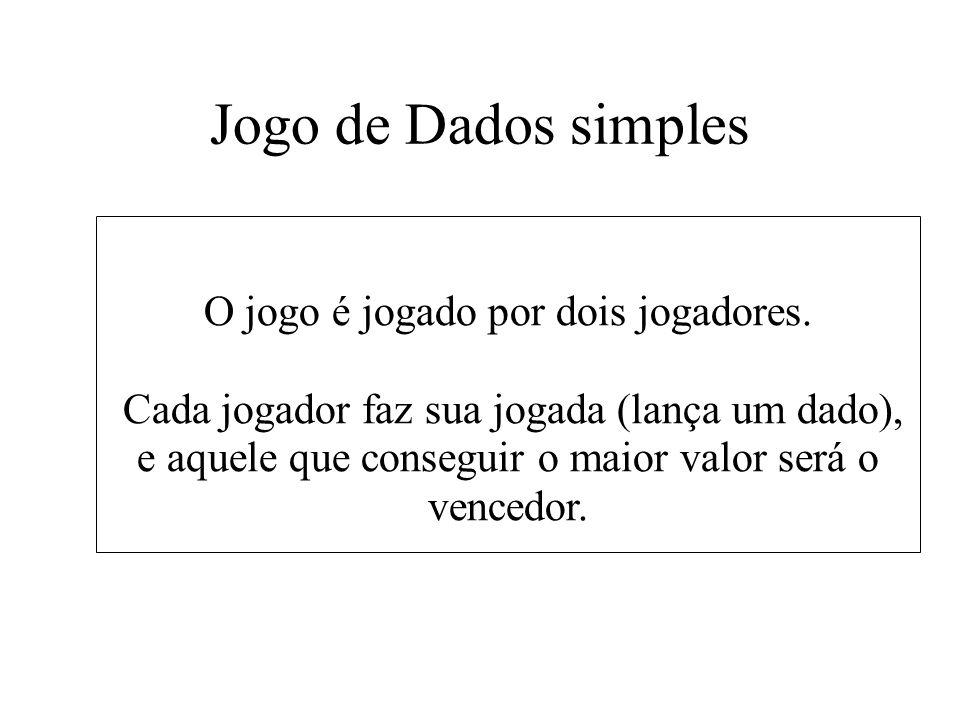 Construindo um Construtor class JogoDeDados implements Jogo { JogoDeDados() { new Dado(); new Jogador(): new Jogador(); }