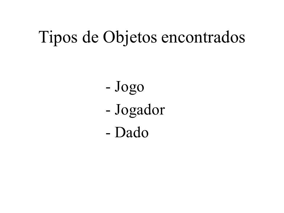Interfaces representam Tipos interface Dado {} interface Jogador {} interface Jogo {}