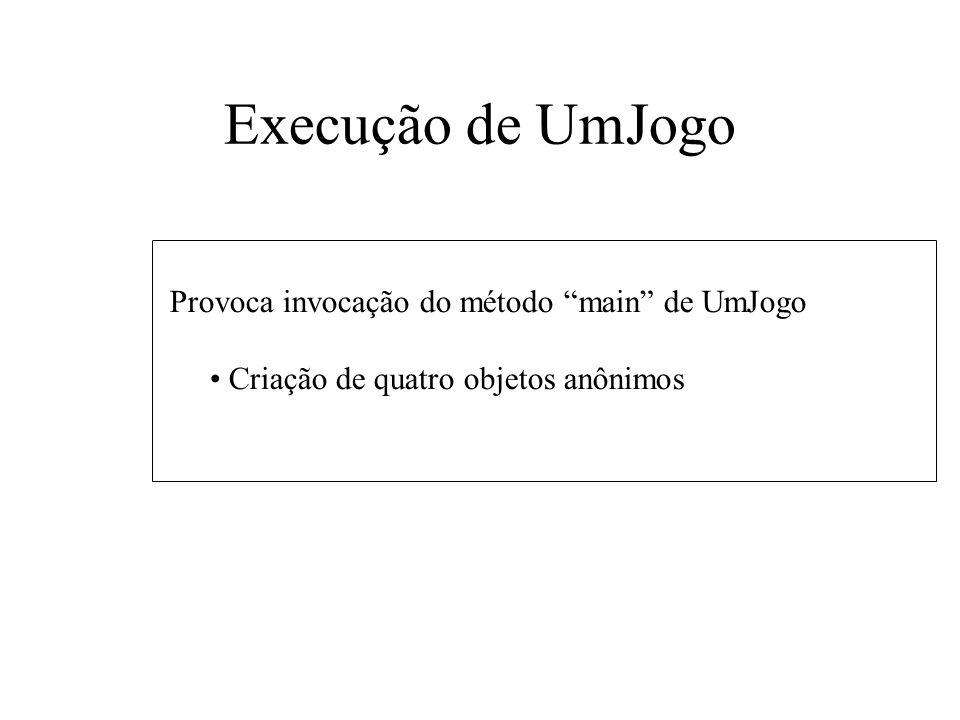 Execução de UmJogo Provoca invocação do método main de UmJogo Criação de quatro objetos anônimos