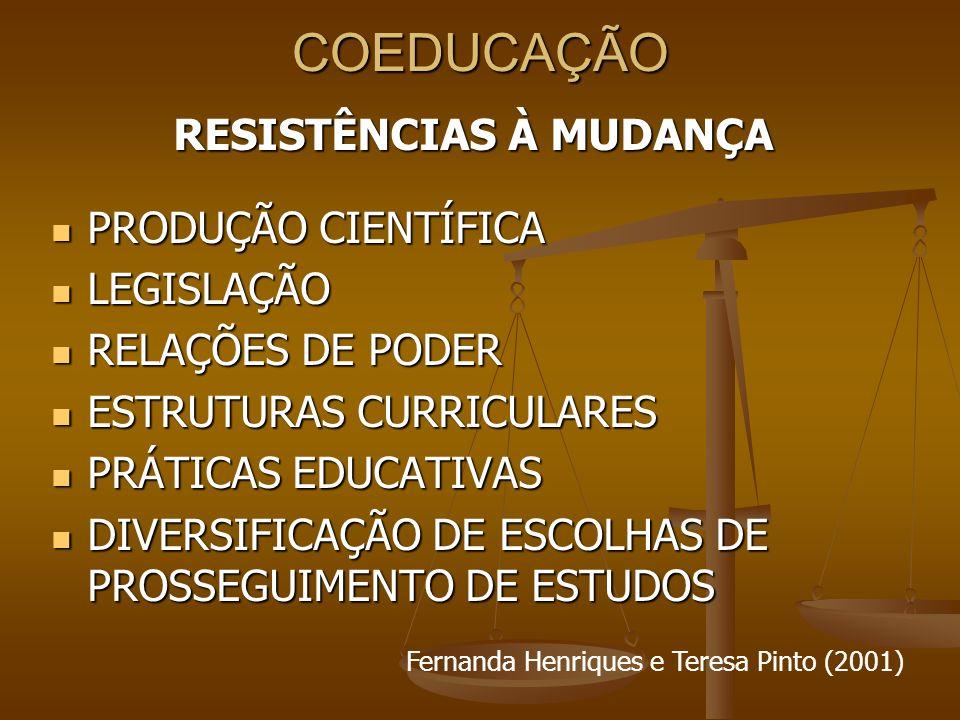 COEDUCAÇÃO RESISTÊNCIAS À MUDANÇA PRODUÇÃO CIENTÍFICA PRODUÇÃO CIENTÍFICA LEGISLAÇÃO LEGISLAÇÃO RELAÇÕES DE PODER RELAÇÕES DE PODER ESTRUTURAS CURRICU
