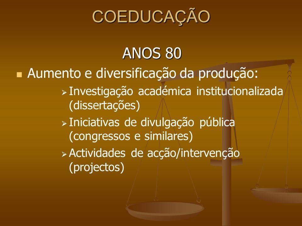 COEDUCAÇÃO ANOS 80 Aumento e diversificação da produção: Investigação académica institucionalizada (dissertações) Iniciativas de divulgação pública (c