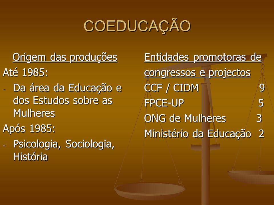 COEDUCAÇÃO Origem das produções Até 1985: - Da área da Educação e dos Estudos sobre as Mulheres Após 1985: - Psicologia, Sociologia, História Entidade