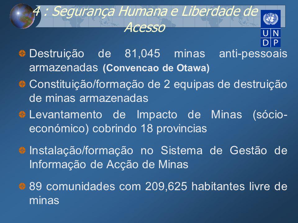 4 : Segurança Humana e Liberdade de Acesso Destruição de 81,045 minas anti-pessoais armazenadas (Convencao de Otawa) Constituição/formação de 2 equipa