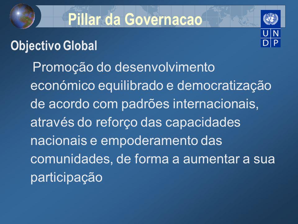 Pillar da Governacao Objectivo Global Promoção do desenvolvimento económico equilibrado e democratização de acordo com padrões internacionais, através