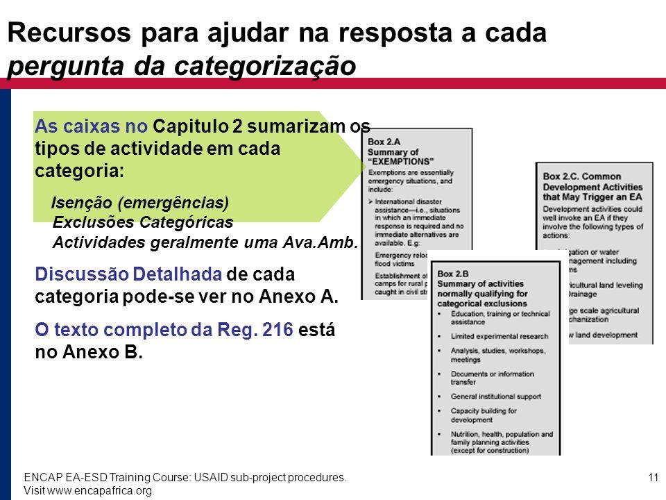 ENCAP EA-ESD Training Course: USAID sub-project procedures. Visit www.encapafrica.org. 11 Recursos para ajudar na resposta a cada pergunta da categori