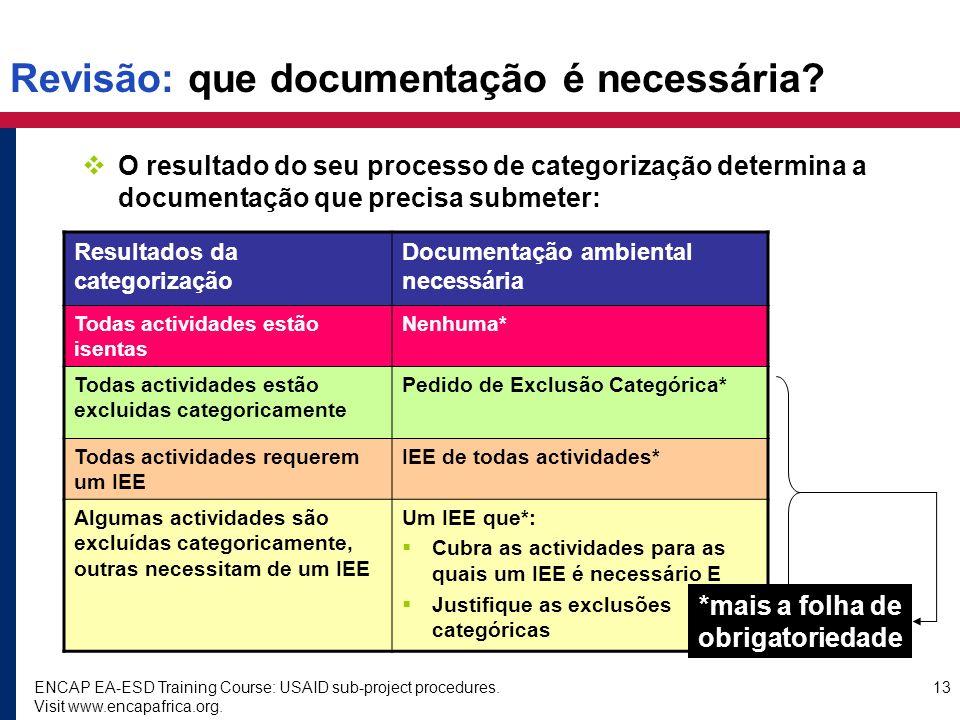 ENCAP EA-ESD Training Course: USAID sub-project procedures. Visit www.encapafrica.org. 13 Revisão: que documentação é necessária? O resultado do seu p