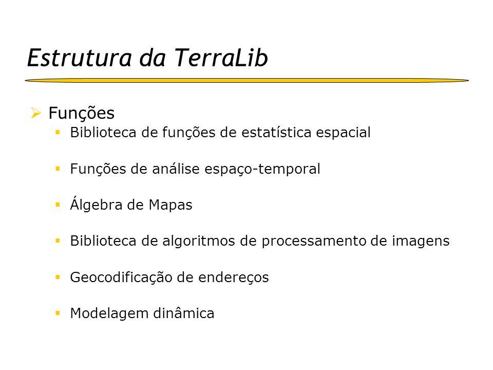 Estrutura da TerraLib Funções Biblioteca de funções de estatística espacial Funções de análise espaço-temporal Álgebra de Mapas Biblioteca de algoritm