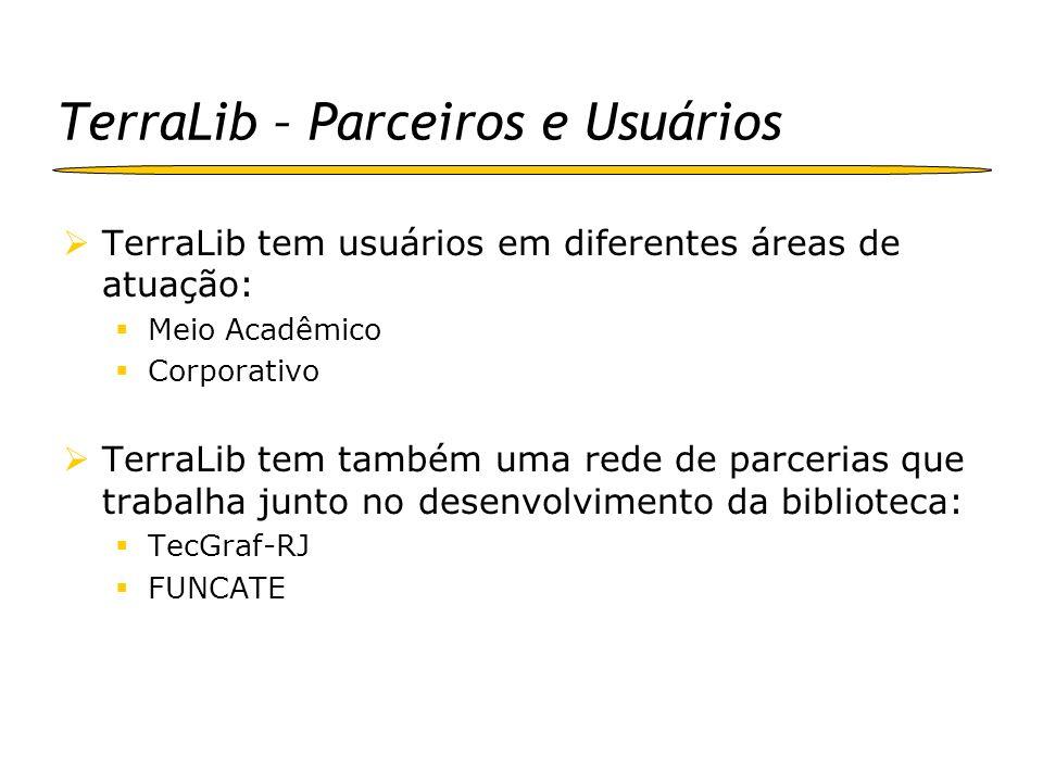 TerraLib – Parceiros e Usuários TerraLib tem usuários em diferentes áreas de atuação: Meio Acadêmico Corporativo TerraLib tem também uma rede de parce