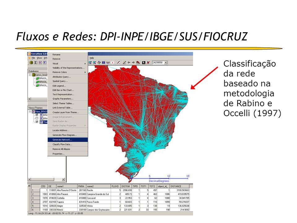 Fluxos e Redes: DPI-INPE/IBGE/SUS/FIOCRUZ Classificação da rede baseado na metodologia de Rabino e Occelli (1997)
