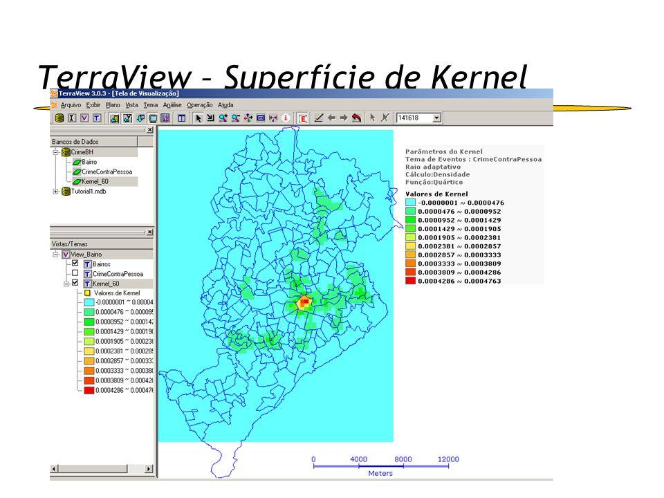 TerraView – Superfície de Kernel