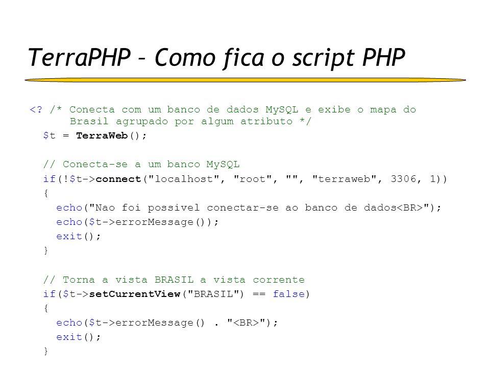 TerraPHP – Como fica o script PHP <? /* Conecta com um banco de dados MySQL e exibe o mapa do Brasil agrupado por algum atributo */ $t = TerraWeb(); /