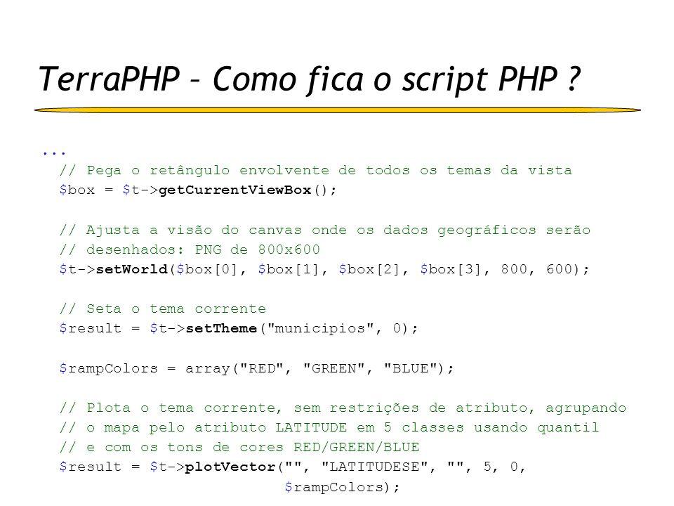 TerraPHP – Como fica o script PHP ?... // Pega o retângulo envolvente de todos os temas da vista $box = $t->getCurrentViewBox(); // Ajusta a visão do