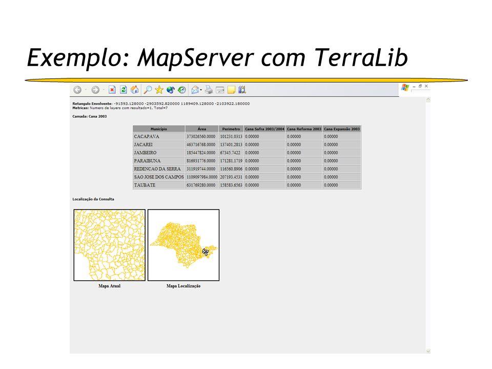TerraHidro Framework para Modelagem de recursos hídricos Funcionalidades básicas: Delimitação de Bacias Extração automática de drenagem Morfometria Estudos de inundação Estudos de dinâmica de água no solo