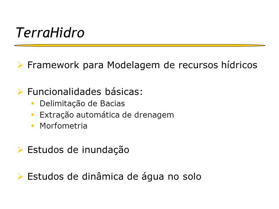 TerraHidro Framework para Modelagem de recursos hídricos Funcionalidades básicas: Delimitação de Bacias Extração automática de drenagem Morfometria Es