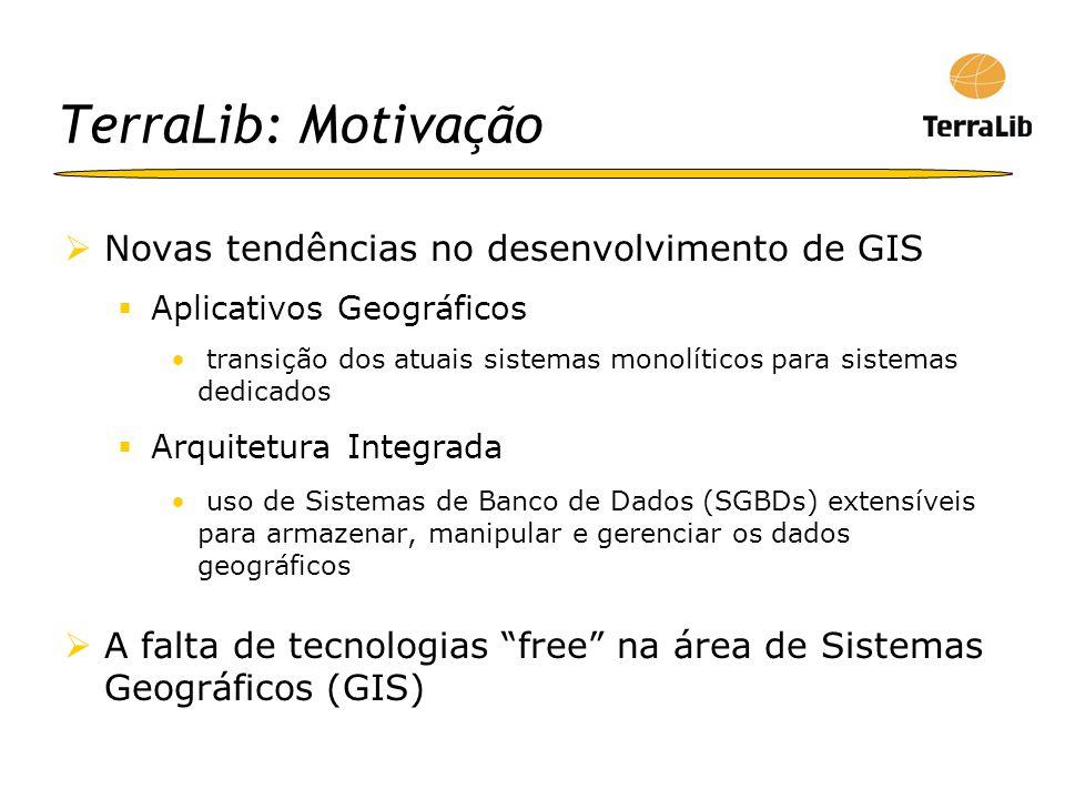 TerraLib: Motivação Novas tendências no desenvolvimento de GIS Aplicativos Geográficos transição dos atuais sistemas monolíticos para sistemas dedicad
