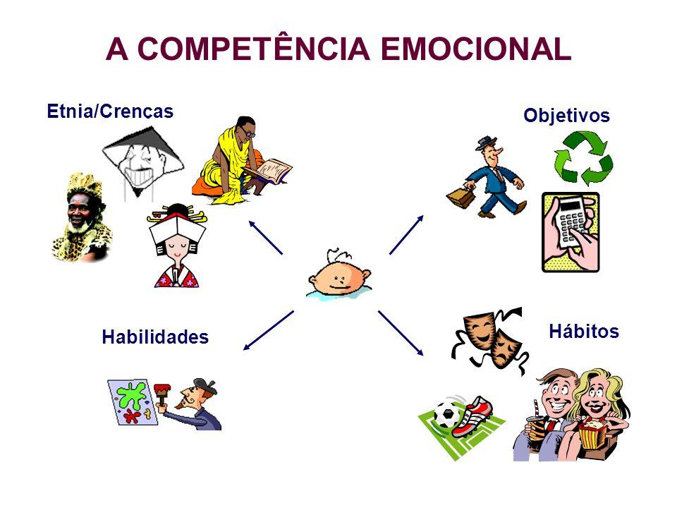 Para aprender e ensinar no século XXI é preciso, essencialmente, cooperar, operar junto com, favorecendo o equilíbrio nos intercâmbios presentes na so