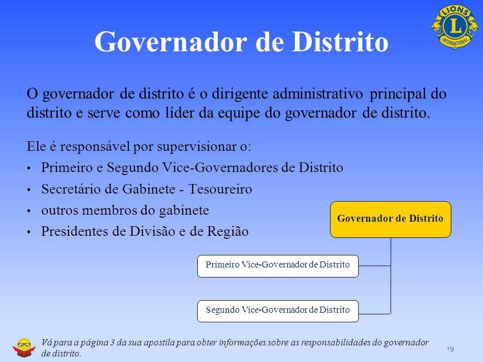 Responsabilidades da Equipe do Governador de Distrito 18 Esta seção oferece: Uma visão geral das responsabilidades do governador de distrito e do prim