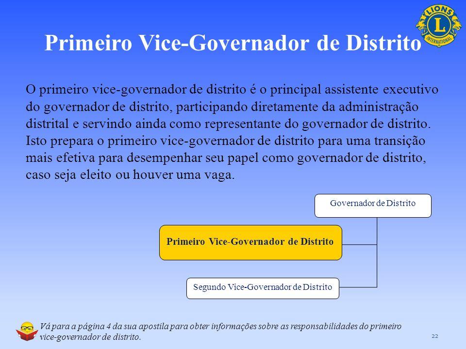 Para informações atualizadas sobre as funções e responsabilidades do governador de distrito, acesse os seguintes recursos no website de LCI: Estatuto