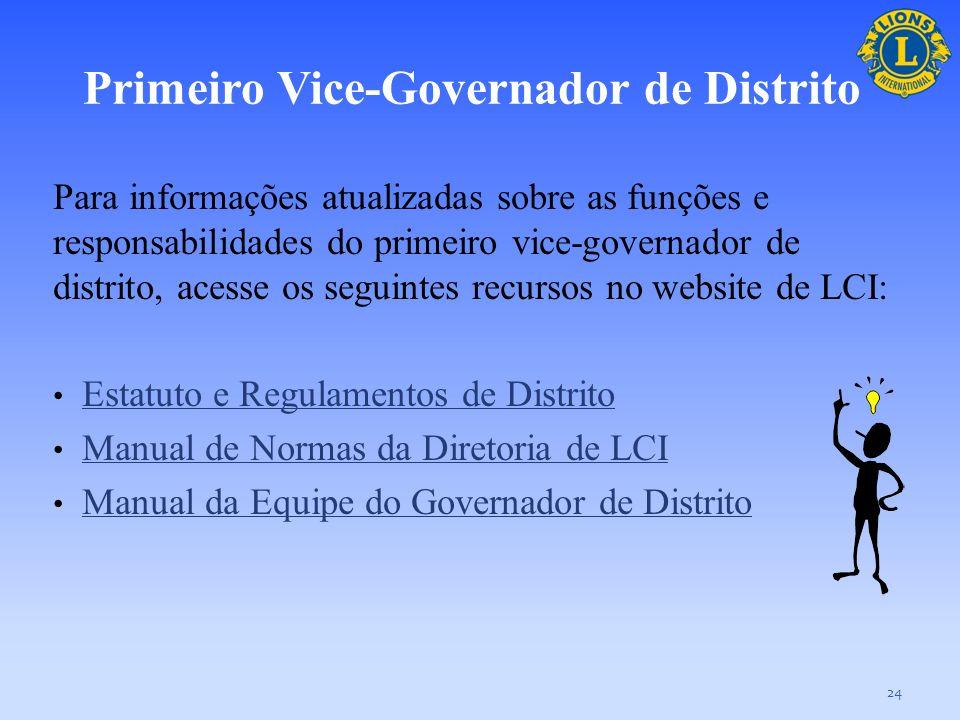 Visão geral das responsabilidades: Participar ativamente das reuniões de gabinete e presidir as reuniões na ausência do governador Oferecer assistênci