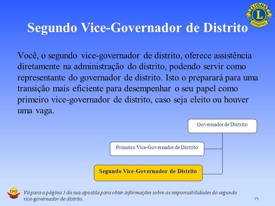 Para informações atualizadas sobre as funções e responsabilidades do primeiro vice-governador de distrito, acesse os seguintes recursos no website de