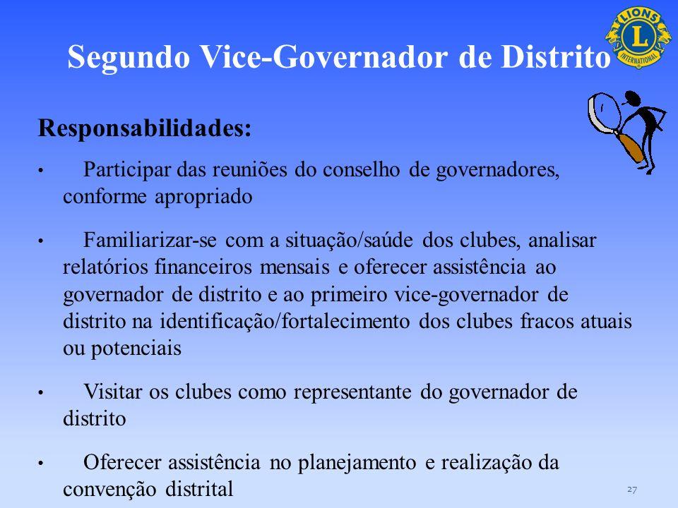 Segundo Vice-Governador de Distrito Responsabilidades: Fomentar os propósitos da associação Desempenhar as obrigações administrativas que lhe forem de