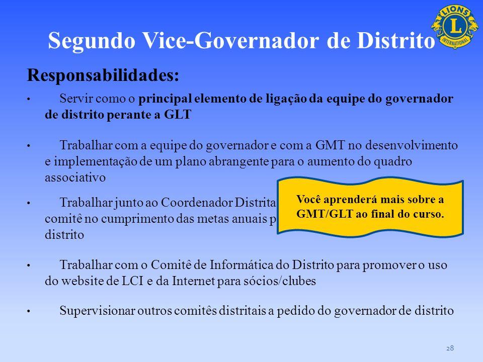 Segundo Vice-Governador de Distrito 27 Responsabilidades: Participar das reuniões do conselho de governadores, conforme apropriado Familiarizar-se com