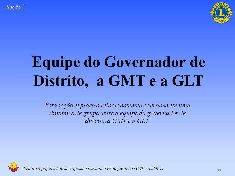 Segundo Vice-Governador de Distrito Clique para revelar cada resposta às perguntas nesta tela 32 1. O segundo vice-governador de distrito pode fazer v