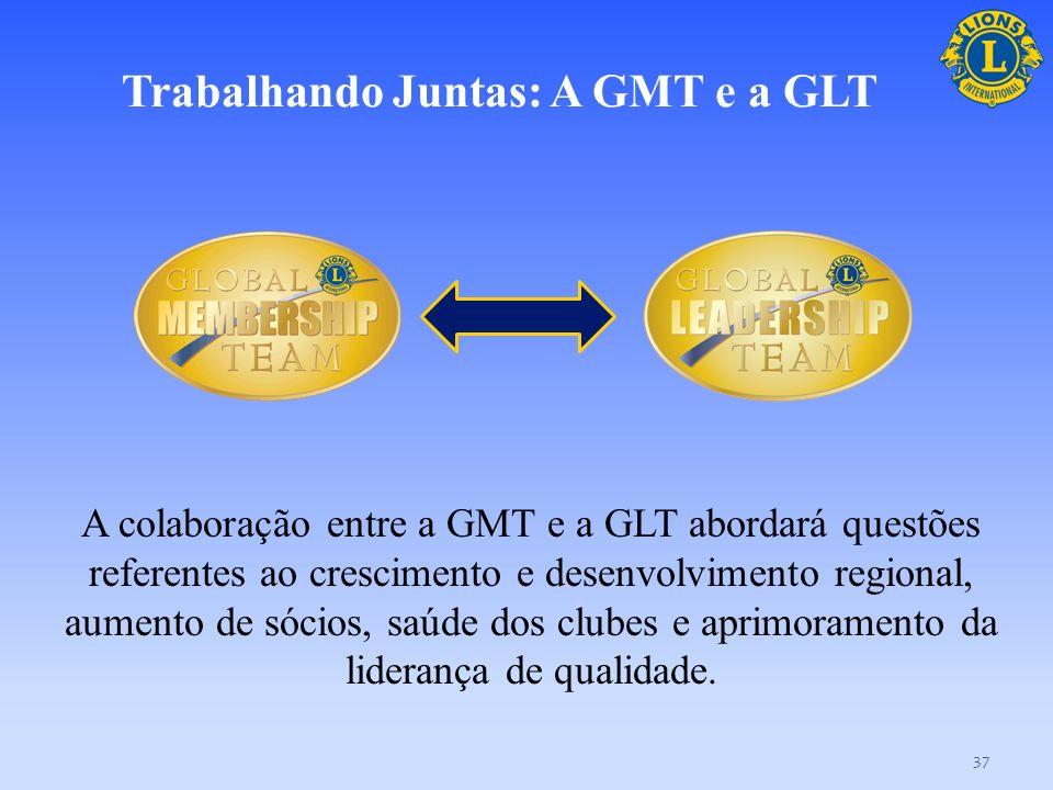 A Equipe de Liderança Global 36 Líderes de Área Jurisdicional da GLT Líderes de Área da GLT GLT - Distrito Múltiplo GLT - Distrito Principais objetivo