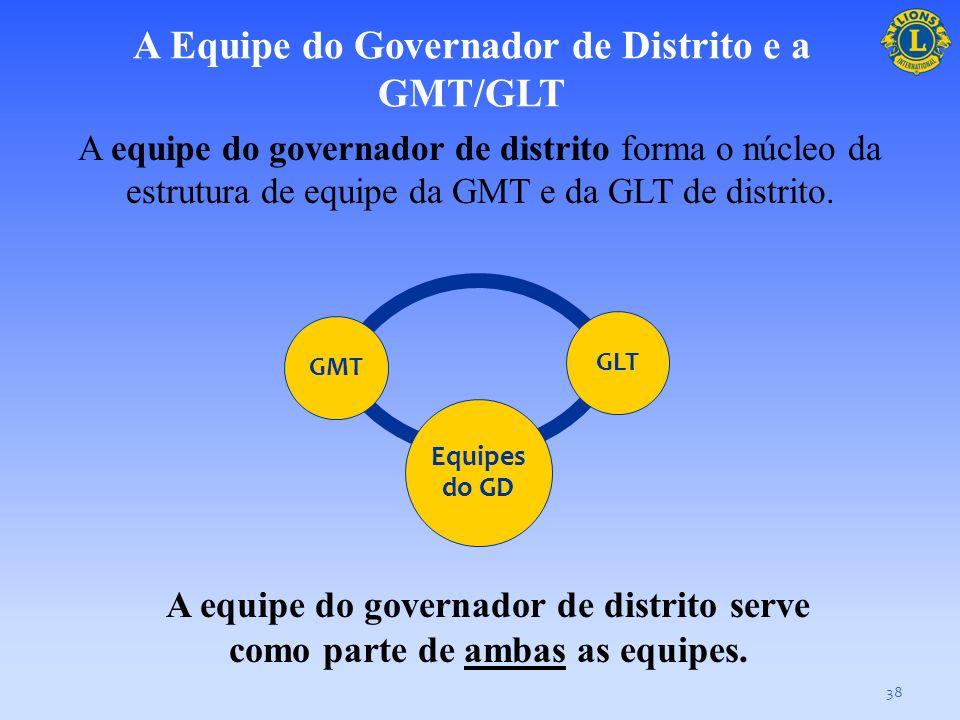 37 A colaboração entre a GMT e a GLT abordará questões referentes ao crescimento e desenvolvimento regional, aumento de sócios, saúde dos clubes e apr