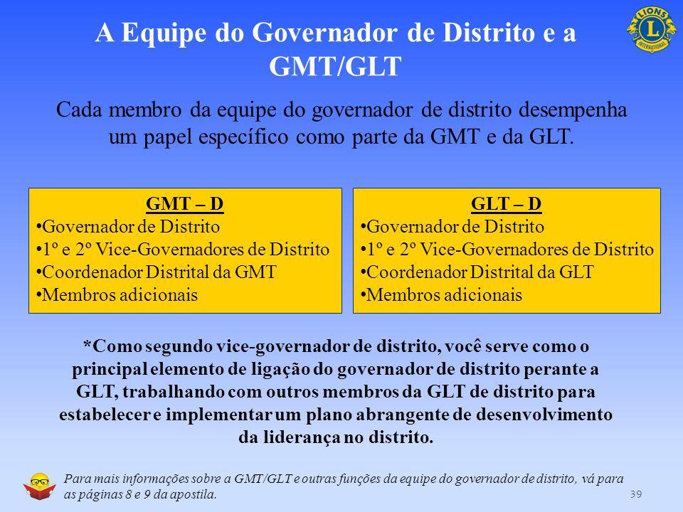 A Equipe do Governador de Distrito e a GMT/GLT 38 A equipe do governador de distrito forma o núcleo da estrutura de equipe da GMT e da GLT de distrito