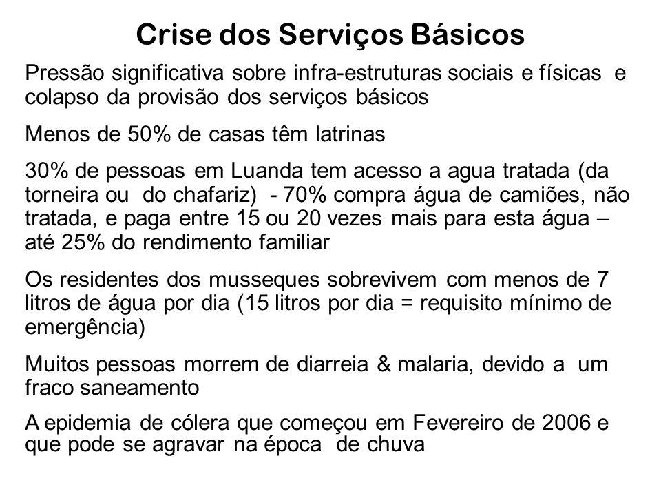 Crise dos Serviços Básicos Pressão significativa sobre infra-estruturas sociais e físicas e colapso da provisão dos serviços básicos Menos de 50% de c