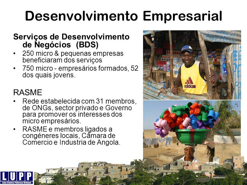 Desenvolvimento Empresarial Serviços de Desenvolvimento de Negócios (BDS) 250 micro & pequenas empresas beneficiaram dos serviços 750 micro - empresár