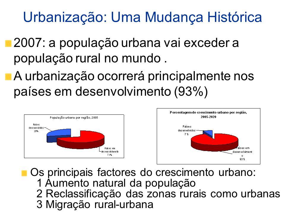 Urbanização: Uma Mudança Histórica A urbanização ocorrerá principalmente nos países em desenvolvimento (93%) Os principais factores do crescimento urb