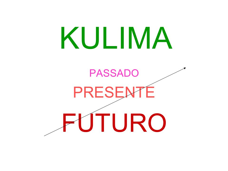 KULIMA PASSADO PRESENTE FUTURO