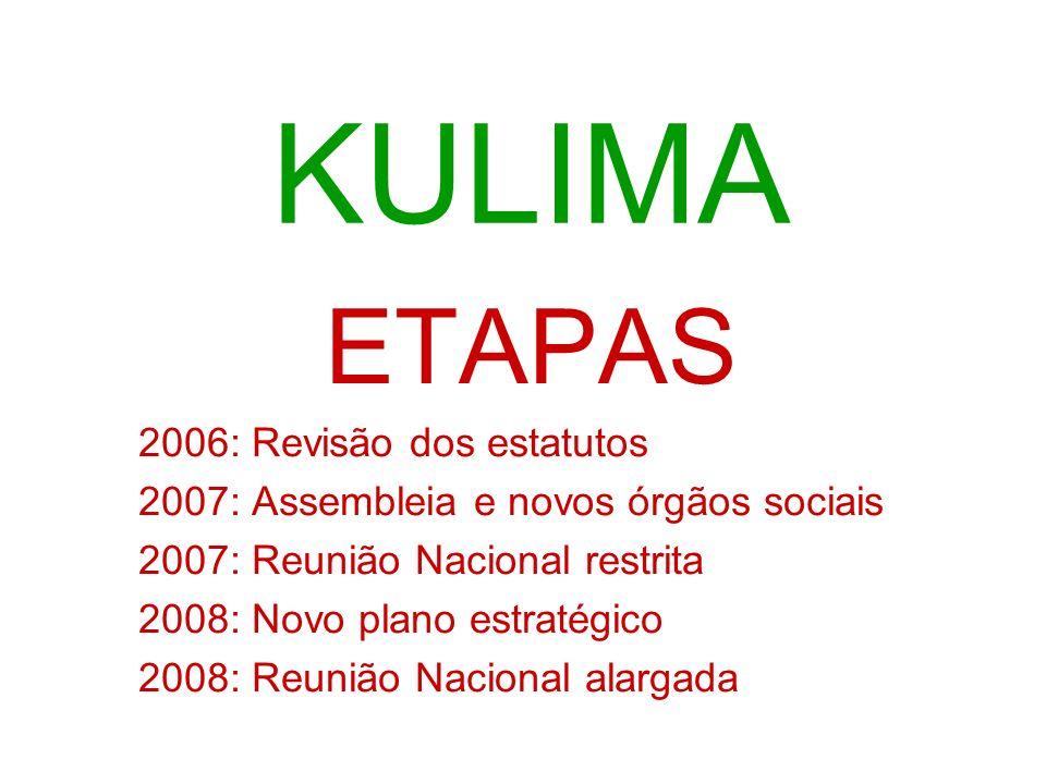 KULIMA ETAPAS 2006: Revisão dos estatutos 2007: Assembleia e novos órgãos sociais 2007: Reunião Nacional restrita 2008: Novo plano estratégico 2008: R
